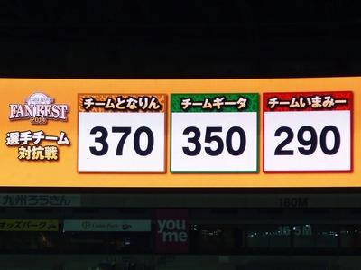 3チームの得点.jpg