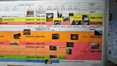 三隅と日置の学校の歴史2.jpg