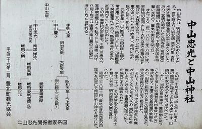 中山忠光と中山神社説明板.jpg