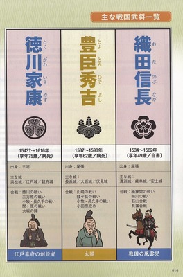 主な戦国武将1.jpg