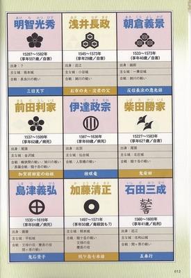 主な戦国武将3.jpg