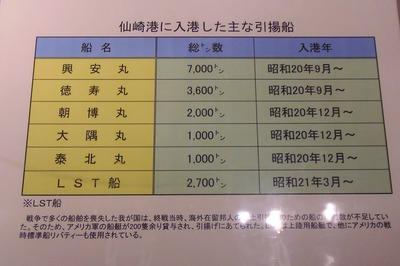 仙崎港に入港した主な引揚船.jpg