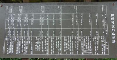 伊藤博文略年譜.jpg
