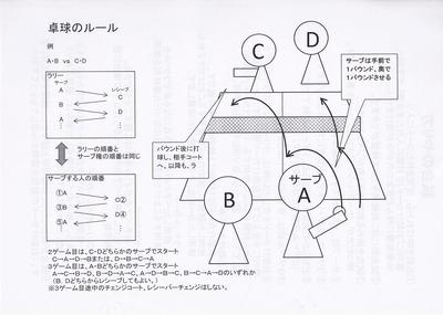 卓球のルール.jpg