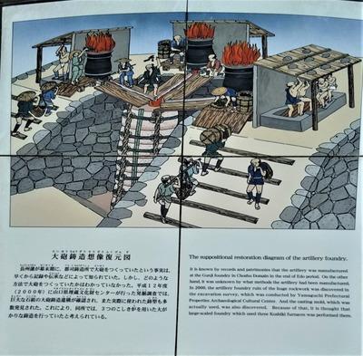 大砲鋳造想像復元図.jpg