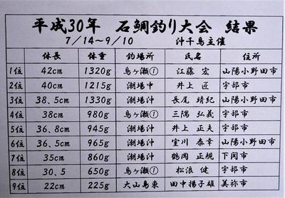 平成30年石鯛釣り大会結果8.9.11.jpg