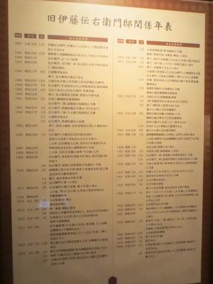 旧伊藤伝右衛門邸関係年表.jpg