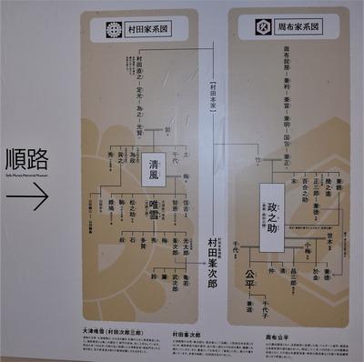 村田家・周布家の系図.jpg