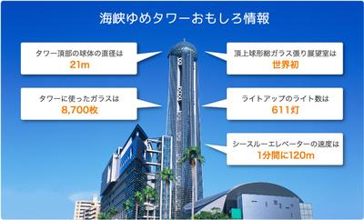 海峡ゆめタワー説明2.jpg