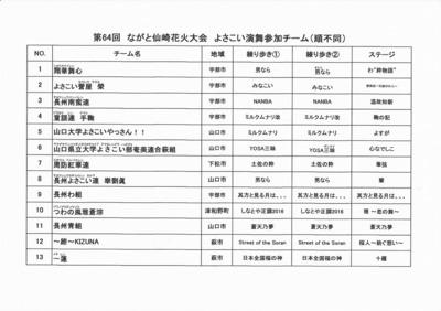 第64回ながと仙崎花火大会よさこい参加チーム.jpg