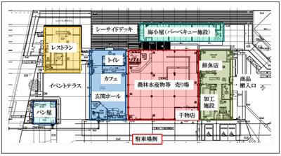 農林水産物等直売所・レストラン棟.jpg
