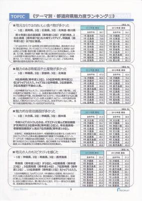 都道府県魅力度ランキング.jpg