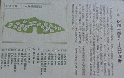 釈迦三尊・十六羅漢像の説明.jpg