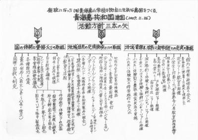 青海島共和国・活動事例.jpg